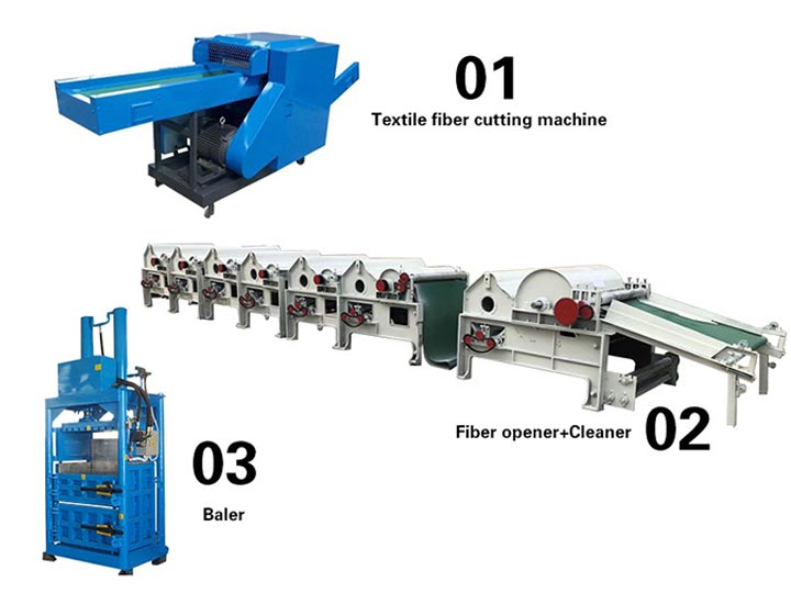 Waste-Textile-Cotton-Recycling-Line