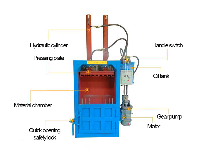 Vertical hydraulic baling machine's structure